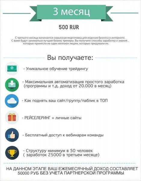 Обучение в  ЗЕВС 3 месяц.